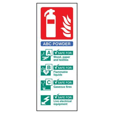 Fire Guidance Sign (ABC Powder)